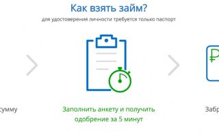 Займы компании Акс Финанс