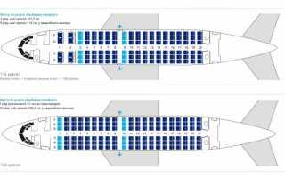 Авиакомпания ЮТэйр (UTair) — официальный сайт