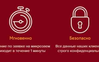 Личный Кабинет «Microklad» — Регистрация и Вход, Онлайн Заявка, Телефон и Адреса Офисов