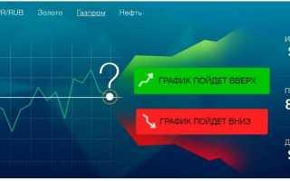 Binomo – обзор брокера Биномо, вход на официальный сайт binomo.com