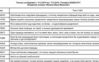 Детализация звонков Теле2 и Распечатка СМС Теле2 чужого номера