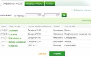 5 способов связи со службой поддержки Сбербанка России