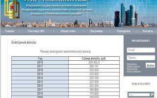 Личный кабинет на официальном сайте Росвоенипотека в России 2020 году