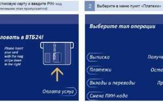 Способы узнать логин и пароль от ВТБ-Онлайн, процедура восстановления