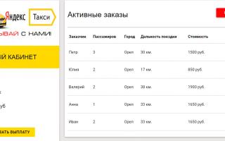 Регистрация и вход в личный кабинет Яндекс Такси