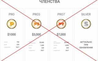 Инвестиционный МЛМ проект Air Bit Club (Bitbackoffice)