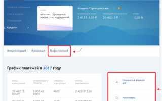 ВТБ 24 Онлайн — Личный кабинет: вход и регистрация в ВТБ Онлайн