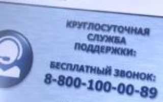 Контакты Райффайзенбанка: номер телефона горячей линии, адреса, реквизиты