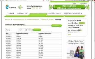 Личный кабинет Москва — Восстановление логина / пароля