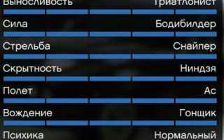 ✅Бесплатная прокачка/накрутка GTA 5 Online — бесплатно  безопасно