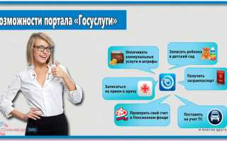 Госуслуги Великий Устюг – официальный сайт, регистрация, вход личный кабинет