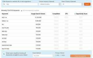 20 сервисов для подбора ключевых слов для сайта