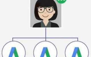 Детальное руководство по Google Ads (Google Adwords) для начинающих: как настроить контекстную рекламу