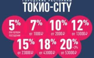 Акция от «Токио Сити»: получите сертификат в ресторан