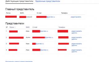 Как предоставить гостевой доступ к Яндекс.Директ, Яндекс.Метрика, Google Ads и Google Analytics?