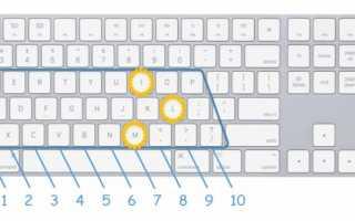 Как придумать сложный пароль илегко его запомнить— советы отхакера