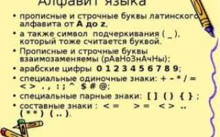 Что значит прописная буква в пароле айфона