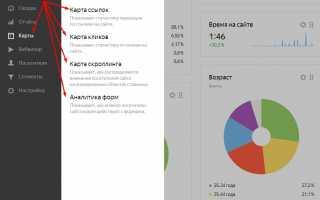 Яндекс Метрика вход в личный кабинет
