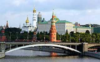 Отзывы о сайте cian.ru, его рейтинг и посещаемость