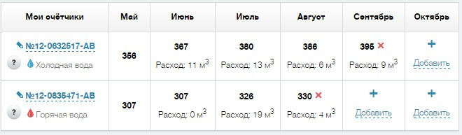 pgu-mos-ru-voda-1.jpg
