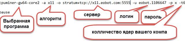eobot-kak-zarabotat-oblakom-protc23_1.jpg