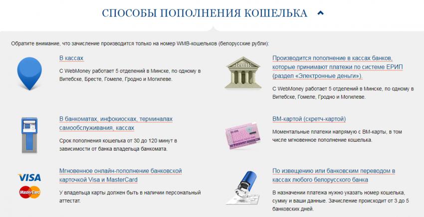 sposoby-popolneniya-e1529916171618.png