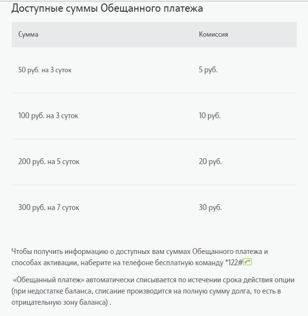 skolko-mozhno-vzyat.png