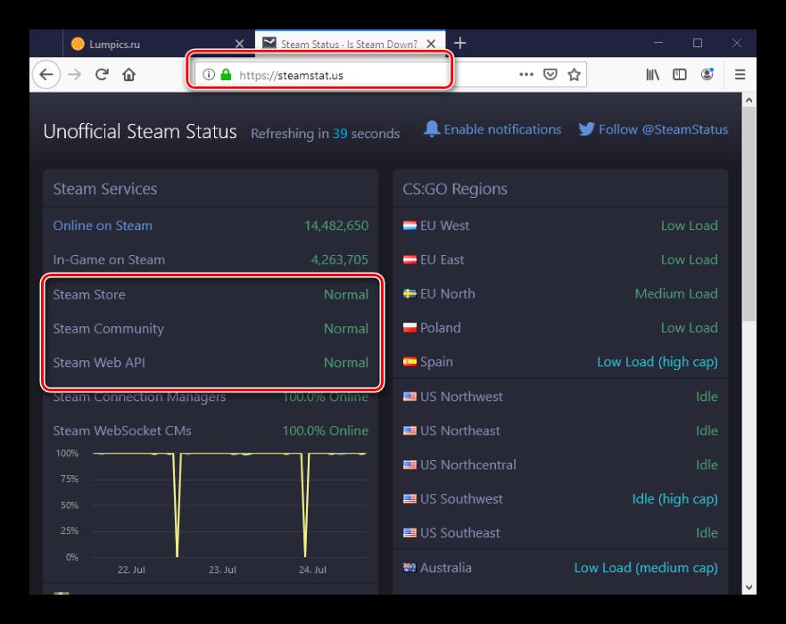 Servis-proverki-statusa-serverov-dlya-resheniya-problem-s-podklyucheniem-k-Steam.png