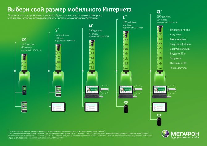 tarify-dlya-interneta-ot-megafon.jpg