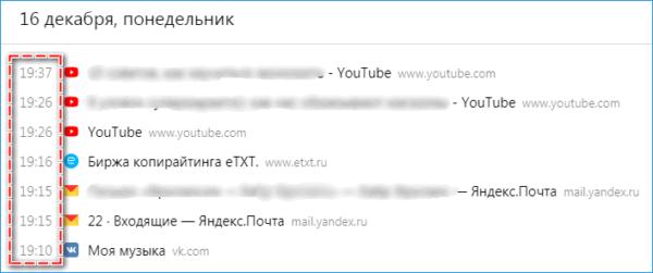 Vremya-poseshheniya-v-YAndeks-brauzer-e1576788657742.png