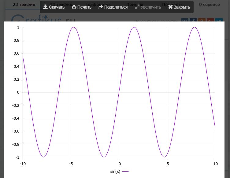 grafik-sin-x-v-Grafikusru.png