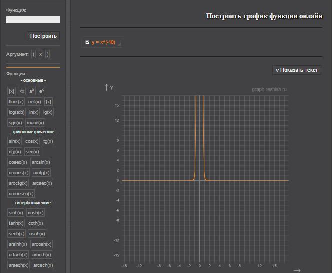 grafik-funktsii-v-GraphReshish.png