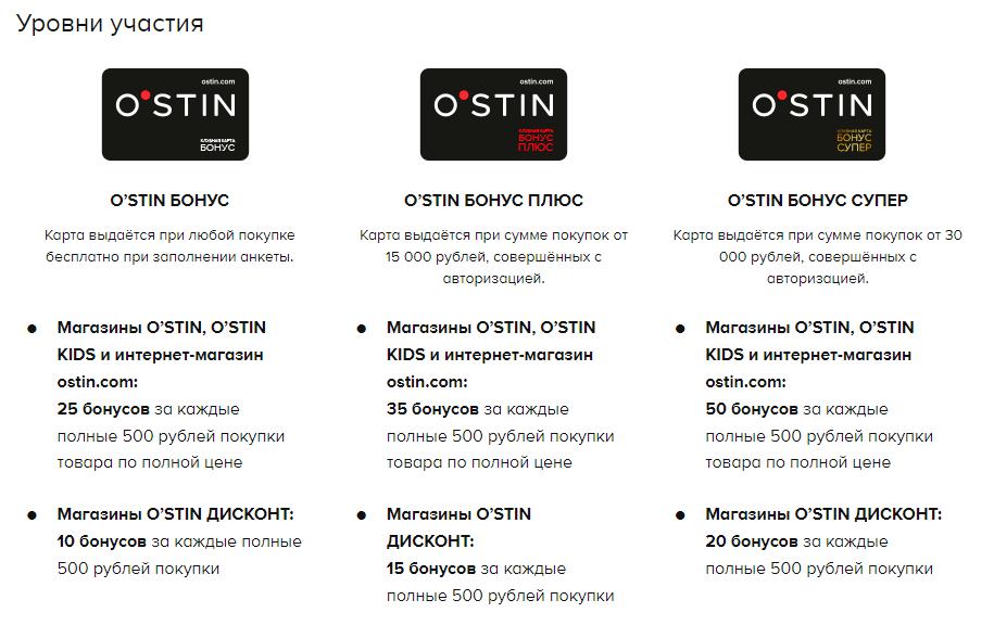 shema-nachisleniya-bonusov-Ostin.png