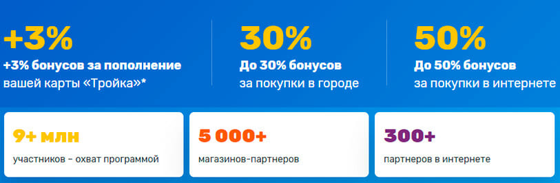 bonusy-troika-gorod-pl.jpg