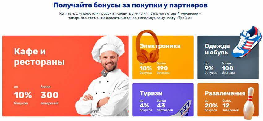 poluchit-bonusy-gorod-troika.jpg