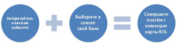 platyozh-kredit-vtb.png