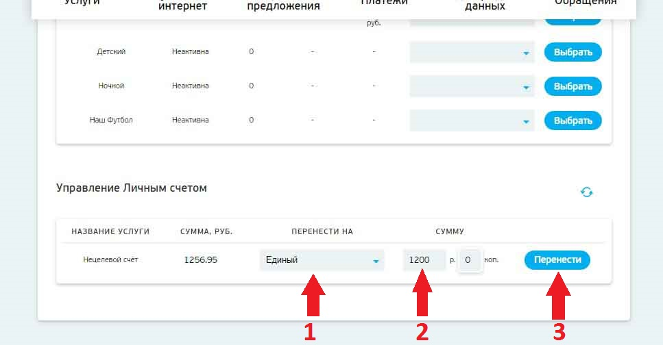 perenos-sredstv-na-paket-kanalov.jpg