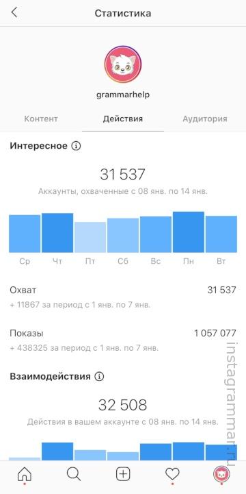 kak-posmotret-statistiku-v-instagram.jpg
