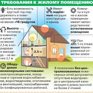 108086_propiska-na-dache-usloviya-i-poshagovaya-instruktsiya2.jpg