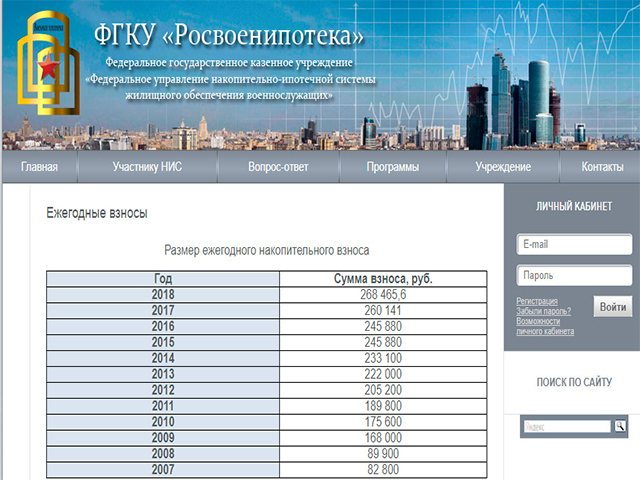 rosvoenipoteka_lichnyj_kabinet7.jpg