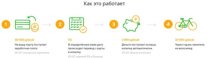 kopilka-sberbank_700.jpg