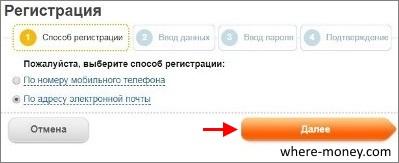 sposob-registracii.jpg