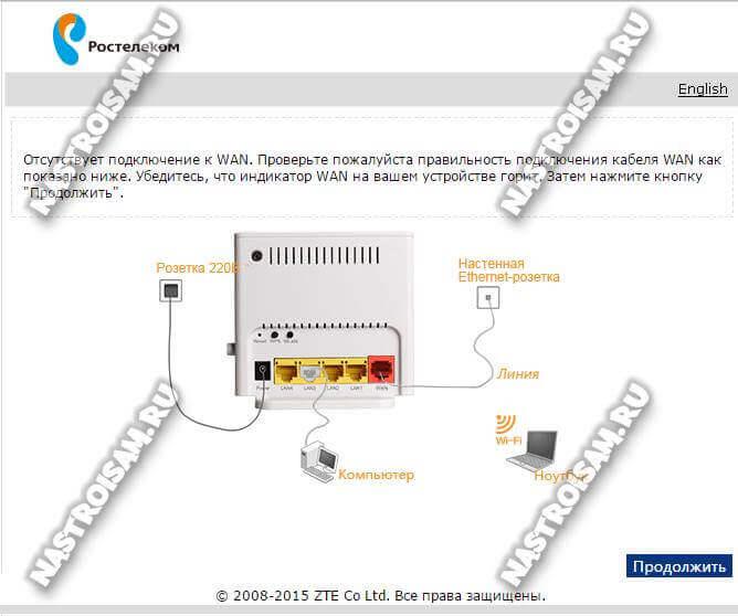 zte-first-connect.jpg
