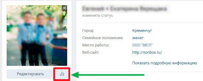 2-who-visit-vk.jpg