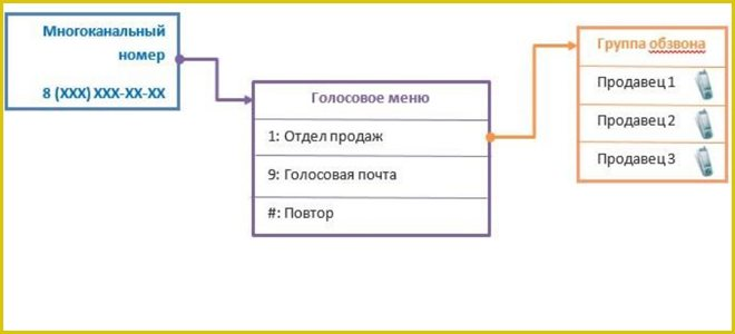 arhitektura-dozvona.jpg