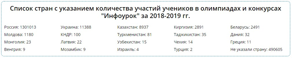 Infourok_spisok_stran.jpg
