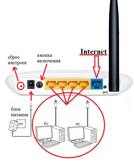 nastroyka-wifi-routera-tp-link.jpg