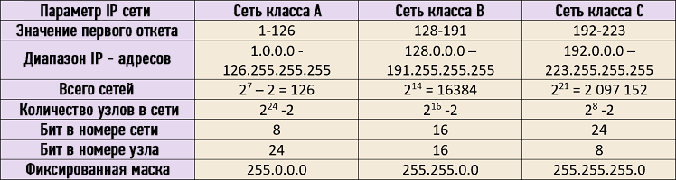192-168-1-1-zayti-v-router-1.png