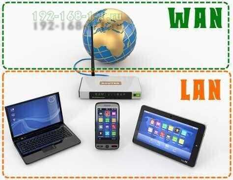 lan-wan-internet.jpg