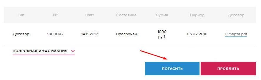 oformit-zaim-cherez-lichnyi-kabinet-joymoney-e1572609057187.jpg